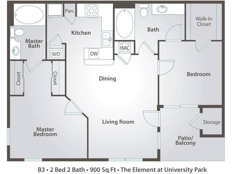 Apartments Near Blinn Bryan